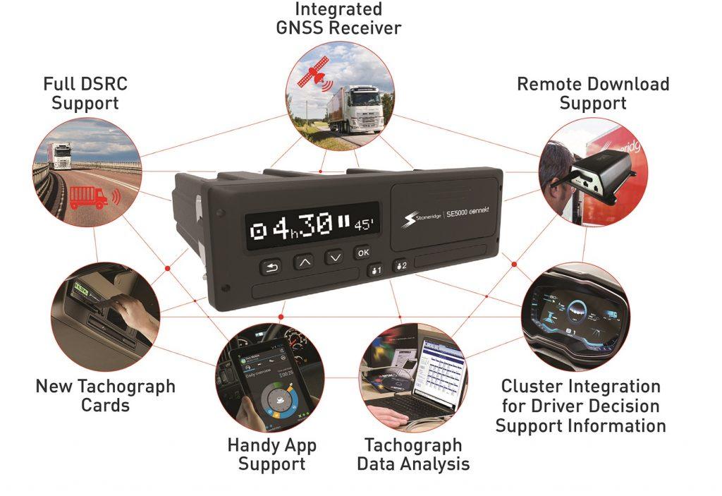 A képhez tartozó alt jellemző üres; 01_Stoneridge-Smart-Tachograph-1024x703-1.jpg a fájlnév