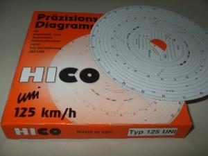 DIAGRAMA TAHOGRAF HICO 125km/h